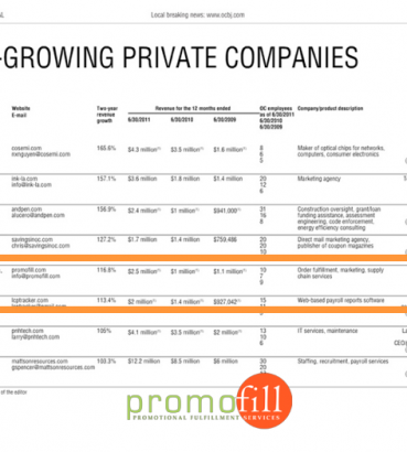 Promofill Inc Ranks 27th Among Orange County S Top 100 Fastest Growing Private Companies