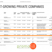 Promofill Inc. Ranks 27th Among Orange County's Top 100 Fastest Growing Private Companies